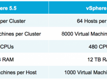 What's new in vSphere 6 Scalability?