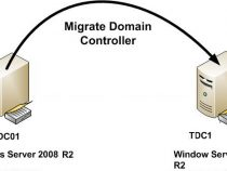 Migrating Domain Controllers From Server 2008 R2 to Server 2012 R2